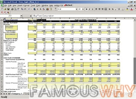 cash flow modeling excel kays makehauk co