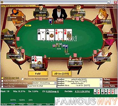 Poker Indicator - Accurate Poker Odds Calculator